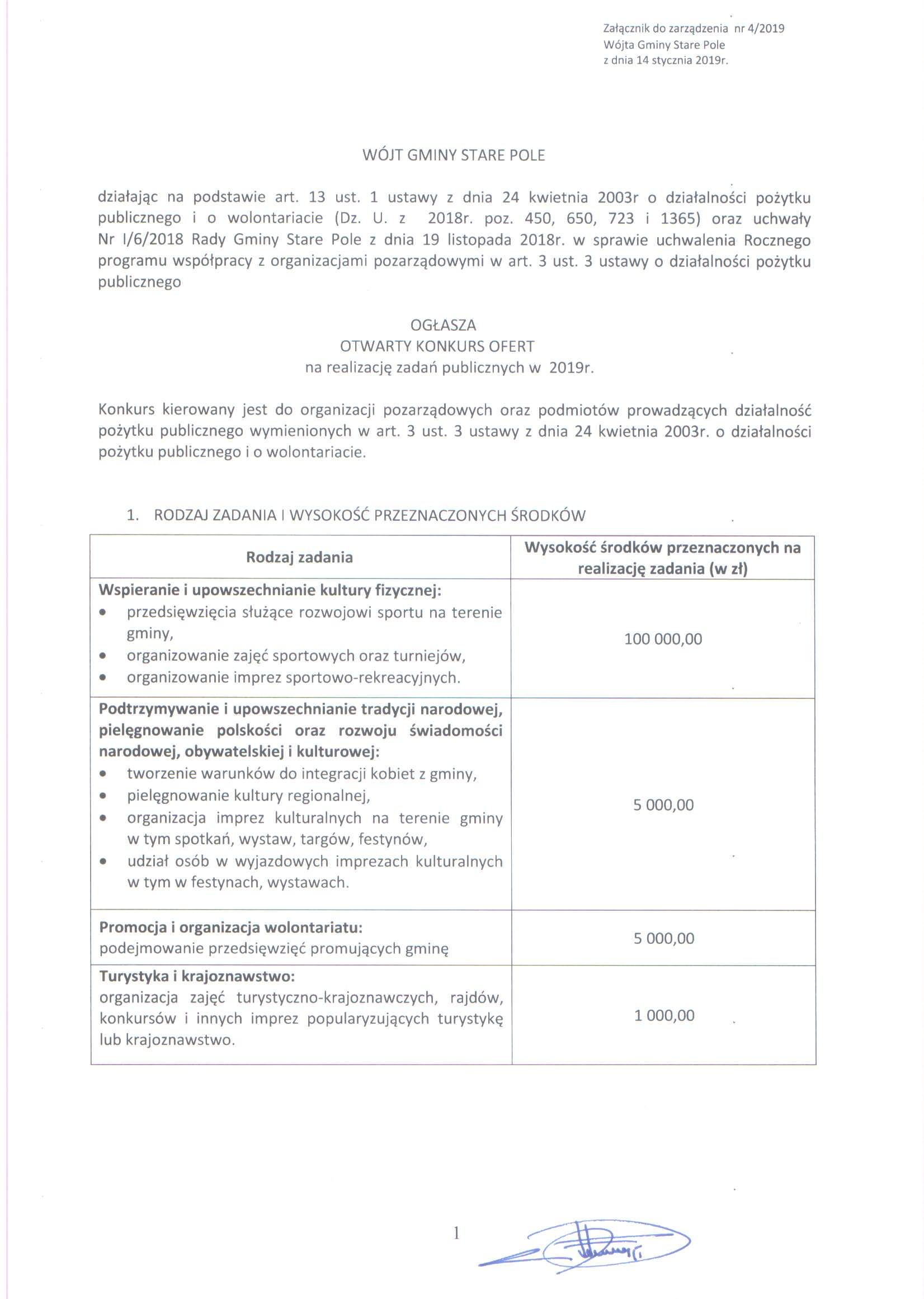 Ogłoszenie z dnia 14 stycznia 2019 r. o otwartym konkursie ofert - str. 1